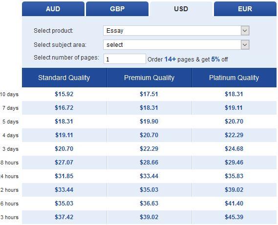 ausuperiorpapers prices
