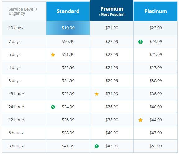 mymathdone prices